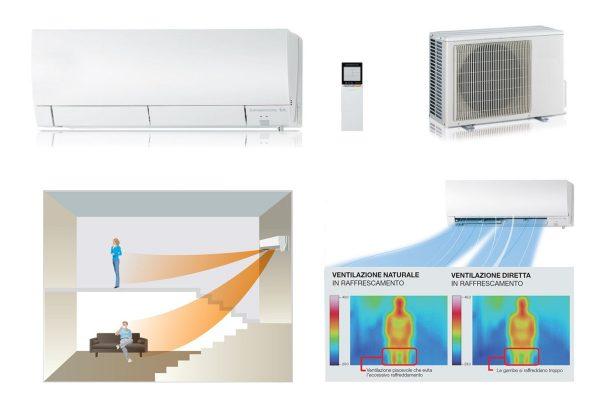Installazione Condizionatore Casa o Ufficio